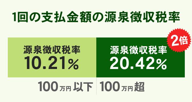 源泉徴収税率