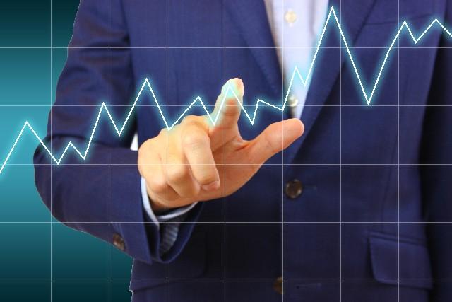 営業収益と営業外費用のグラフ