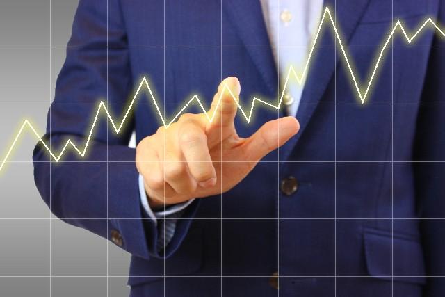 特別利益と特別損失のグラフ